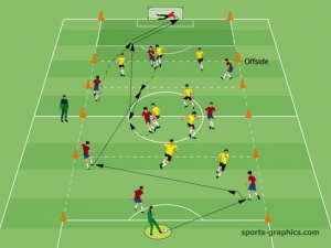 soccer-exercise-vertical-play